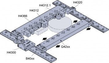 BasisSet4000o z